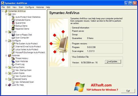 Snimak zaslona Symantec Antivirus Windows 7